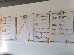 mur de flip charts